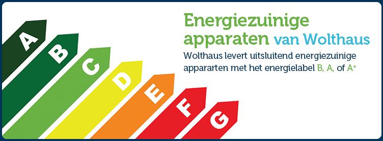 Energiezuinige apparaten van Wolthaus